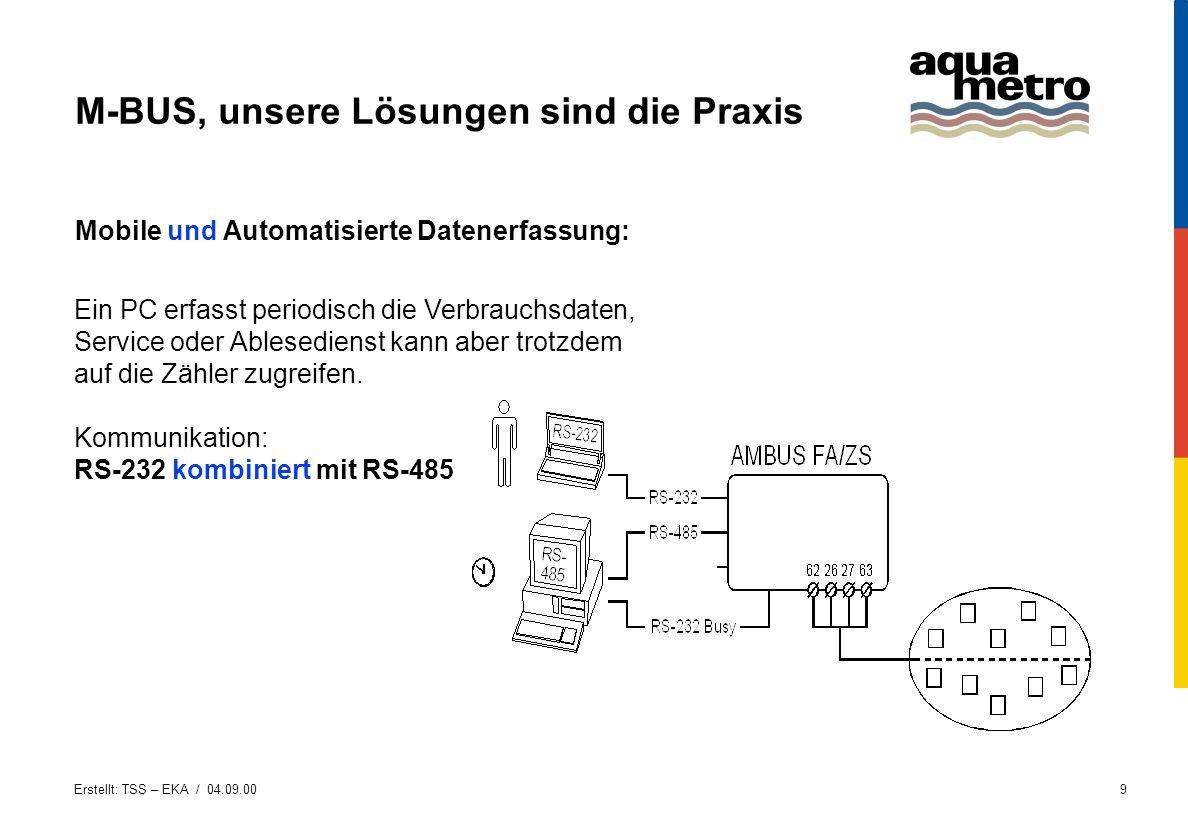 Erstellt: TSS – EKA / 04.09.0010 M-BUS, unsere Lösungen sind die Praxis Zählerdatenerfassung in grossen Netzwerken: Das M-Bus-Signal der Master – Zentrale wird von einer SLAVE-Zentrale verstärkt Kommunikation: M-Bus Repeater.