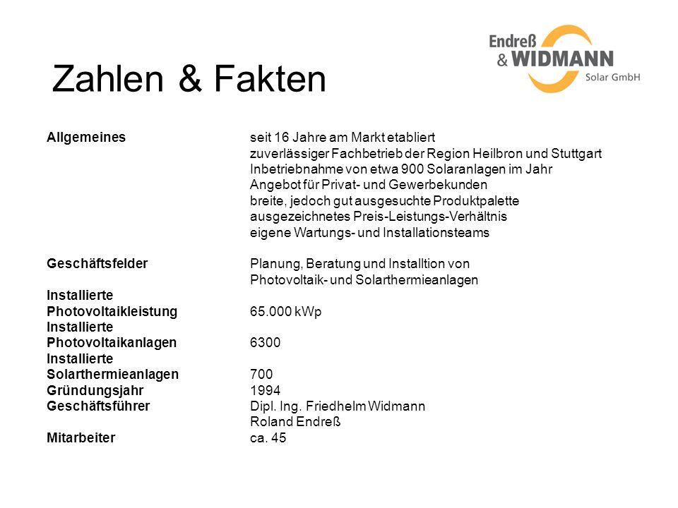 Zahlen & Fakten Allgemeinesseit 16 Jahre am Markt etabliert zuverlässiger Fachbetrieb der Region Heilbron und Stuttgart Inbetriebnahme von etwa 900 So