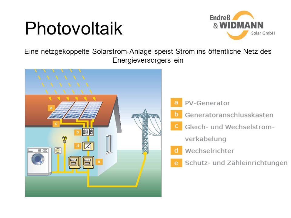 Photovoltaik Eine netzgekoppelte Solarstrom-Anlage speist Strom ins öffentliche Netz des Energieversorgers ein