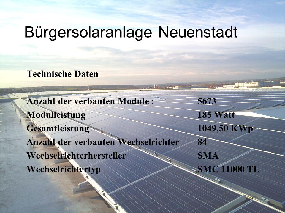 Bürgersolaranlage Neuenstadt Technische Daten Anzahl der verbauten Module :5673 Modulleistung185 Watt Gesamtleistung 1049,50 KWp Anzahl der verbauten