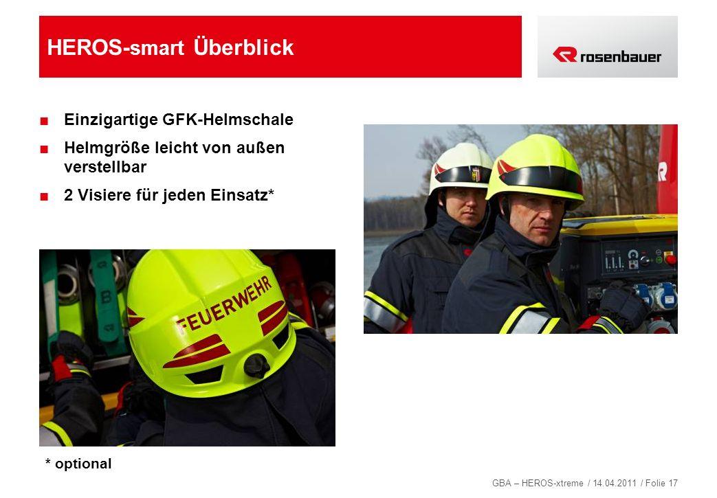 GBA – HEROS-xtreme / 14.04.2011 / Folie 17 HEROS- smart Überblick Einzigartige GFK-Helmschale Helmgröße leicht von außen verstellbar 2 Visiere für jed