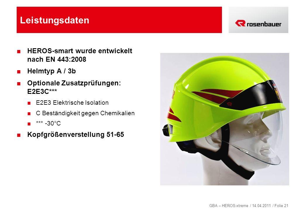 GBA – HEROS-xtreme / 14.04.2011 / Folie 21 Leistungsdaten HEROS-smart wurde entwickelt nach EN 443:2008 Helmtyp A / 3b Optionale Zusatzprüfungen: E2E3