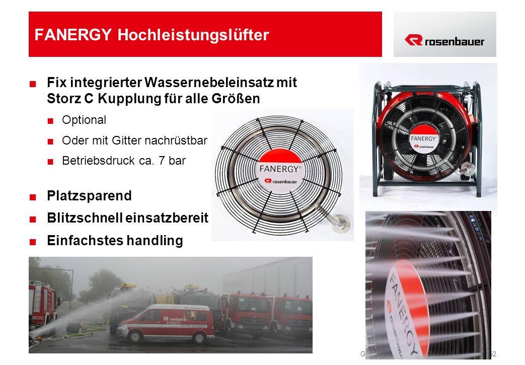 GBA – HEROS-xtreme / 14.04.2011 / Folie 52 FANERGY Hochleistungslüfter Fix integrierter Wassernebeleinsatz mit Storz C Kupplung für alle Größen Option