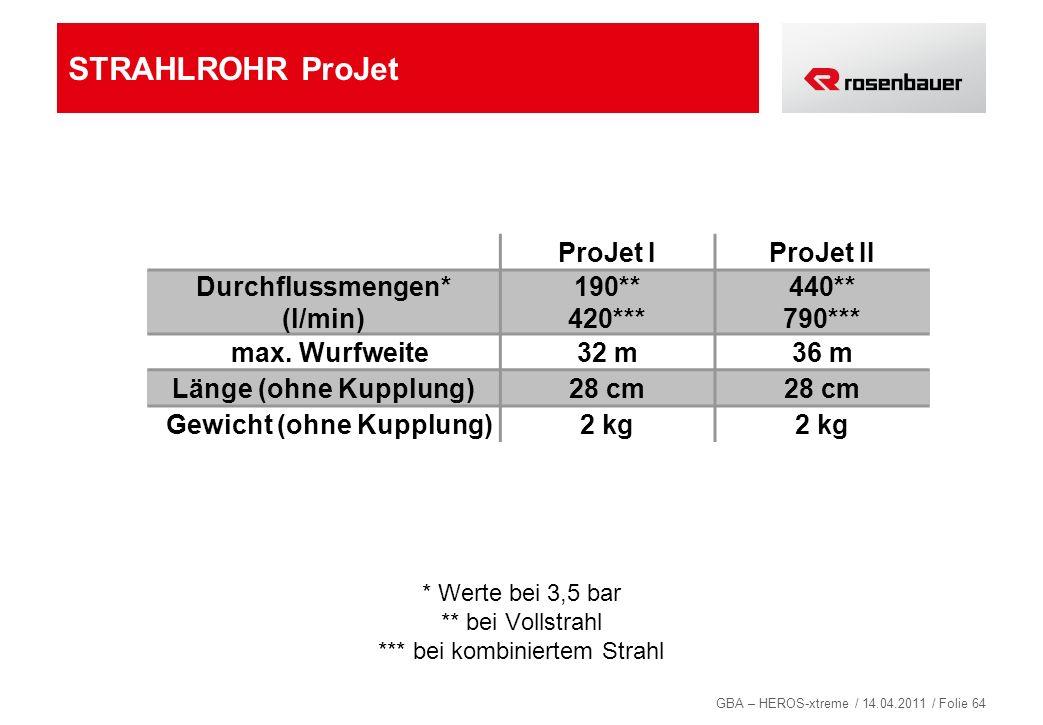 GBA – HEROS-xtreme / 14.04.2011 / Folie 64 STRAHLROHR ProJet * Werte bei 3,5 bar ** bei Vollstrahl *** bei kombiniertem Strahl ProJet IProJet II Durch