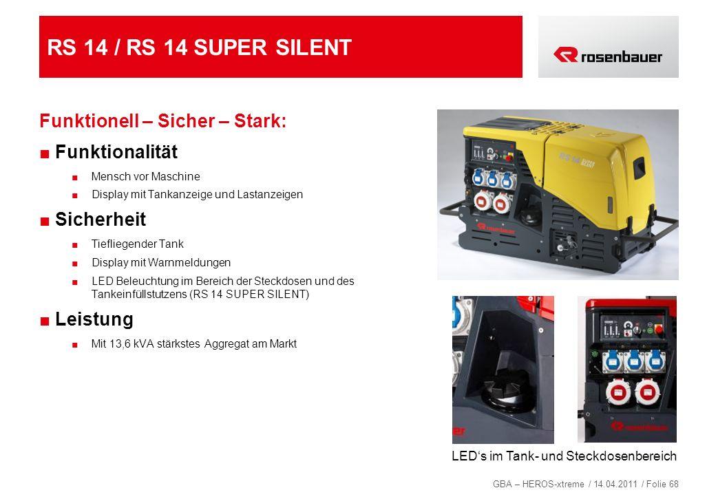 GBA – HEROS-xtreme / 14.04.2011 / Folie 68 RS 14 / RS 14 SUPER SILENT Funktionell – Sicher – Stark: Funktionalität Mensch vor Maschine Display mit Tan