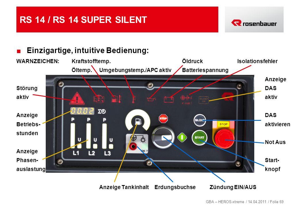GBA – HEROS-xtreme / 14.04.2011 / Folie 69 RS 14 / RS 14 SUPER SILENT Einzigartige, intuitive Bedienung: WARNZEICHEN:Kraftstofftemp.ÖldruckIsolationsf