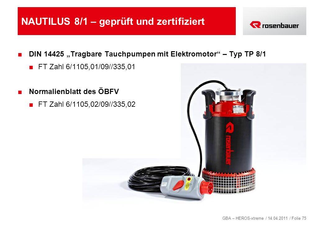 GBA – HEROS-xtreme / 14.04.2011 / Folie 75 NAUTILUS 8/1 – geprüft und zertifiziert DIN 14425 Tragbare Tauchpumpen mit Elektromotor – Typ TP 8/1 FT Zah