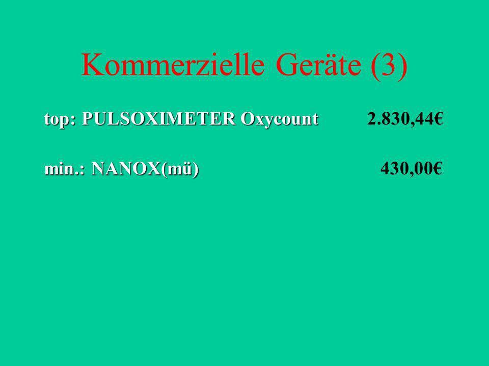 Kommerzielle Geräte (3) top: PULSOXIMETER Oxycount top: PULSOXIMETER Oxycount 2.830,44 min.: NANOX(mü) min.: NANOX(mü) 430,00