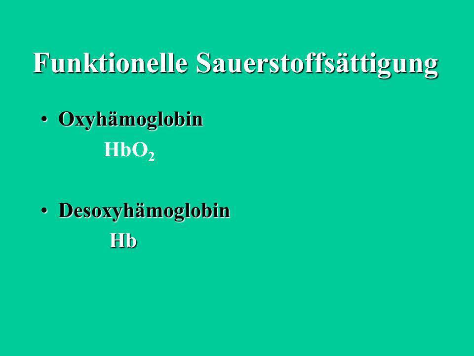 Funktionelle Sauerstoffsättigung OxyhämoglobinOxyhämoglobin HbO 2 DesoxyhämoglobinDesoxyhämoglobin Hb