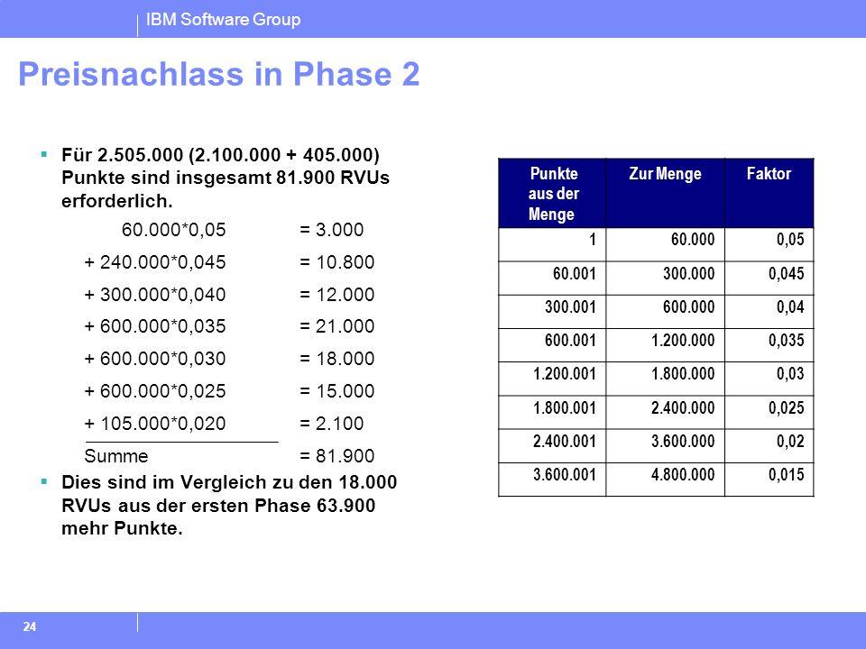 IBM Software Group 24 Preisnachlass in Phase 2 Für 2.505.000 (2.100.000 + 405.000) Punkte sind insgesamt 81.900 RVUs erforderlich. 60.000*0,05 = 3.000