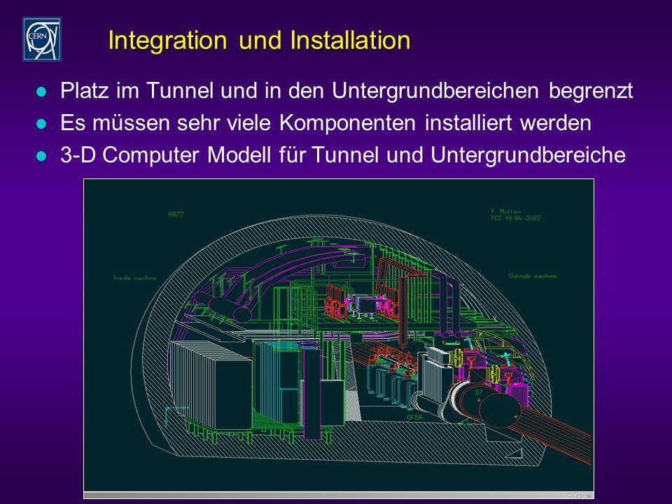 Integration und Installation l Platz im Tunnel und in den Untergrundbereichen begrenzt l Es müssen sehr viele Komponenten installiert werden l 3-D Computer Modell für Tunnel und Untergrundbereiche