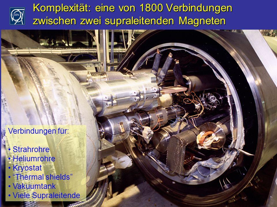 Komplexität: eine von 1800 Verbindungen zwischen zwei supraleitenden Magneten Verbindungen für: Strahrohre Heliumrohre Kryostat Thermal shields Vakuumtank Viele Supraleitende