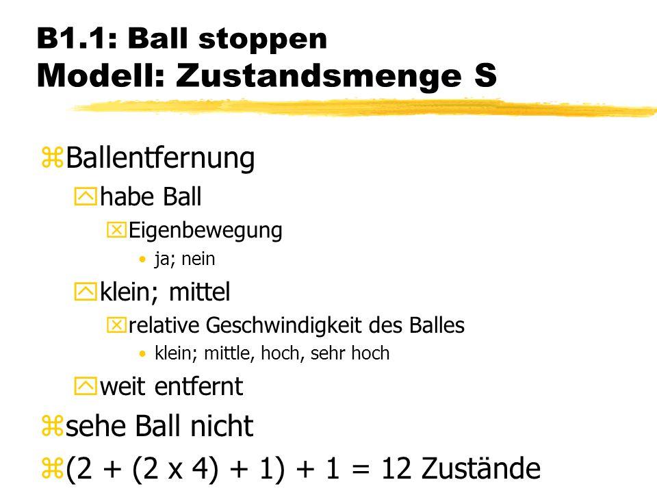 B1.1: Ball stoppen Modell: Zustandsmenge S zBallentfernung yhabe Ball xEigenbewegung ja; nein yklein; mittel xrelative Geschwindigkeit des Balles klein; mittle, hoch, sehr hoch yweit entfernt zsehe Ball nicht z(2 + (2 x 4) + 1) + 1 = 12 Zustände