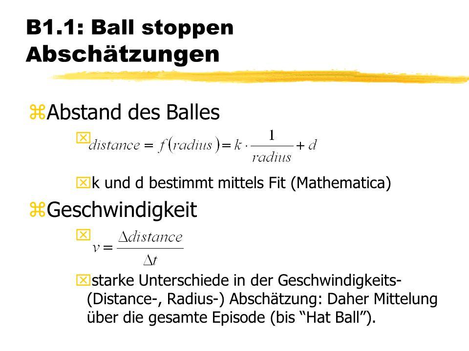 B1.1: Ball stoppen A bschätzungen zAbstand des Balles x xk und d bestimmt mittels Fit (Mathematica) zGeschwindigkeit x xstarke Unterschiede in der Geschwindigkeits- (Distance-, Radius-) Abschätzung: Daher Mittelung über die gesamte Episode (bis Hat Ball).