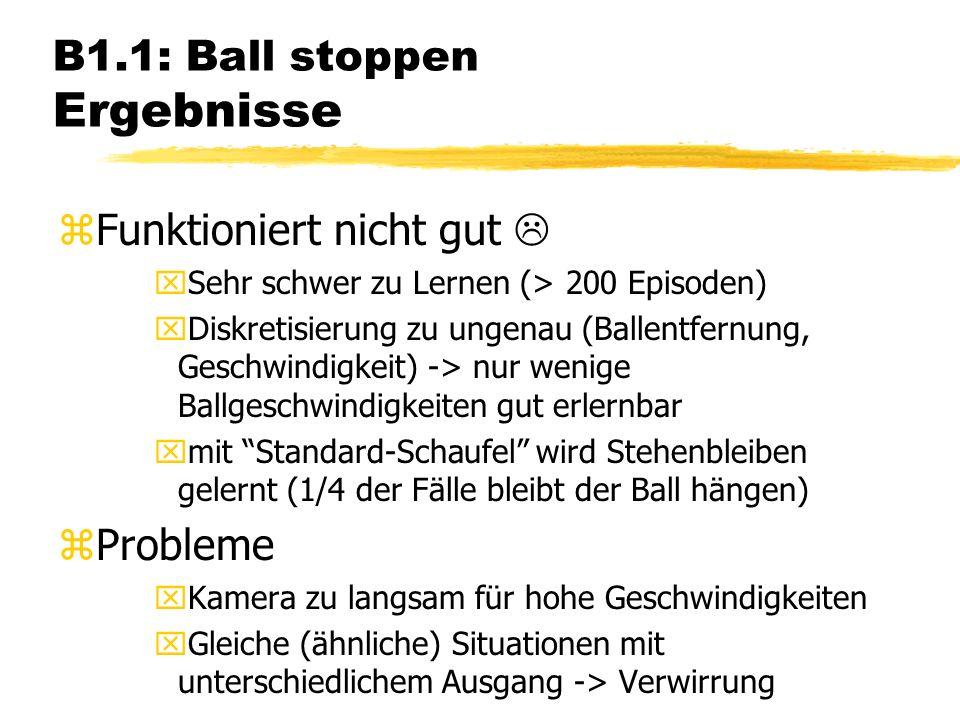 B1.1: Ball stoppen Ergebnisse zFunktioniert nicht gut xSehr schwer zu Lernen (> 200 Episoden) xDiskretisierung zu ungenau (Ballentfernung, Geschwindigkeit) -> nur wenige Ballgeschwindigkeiten gut erlernbar xmit Standard-Schaufel wird Stehenbleiben gelernt (1/4 der Fälle bleibt der Ball hängen) zProbleme xKamera zu langsam für hohe Geschwindigkeiten xGleiche (ähnliche) Situationen mit unterschiedlichem Ausgang -> Verwirrung