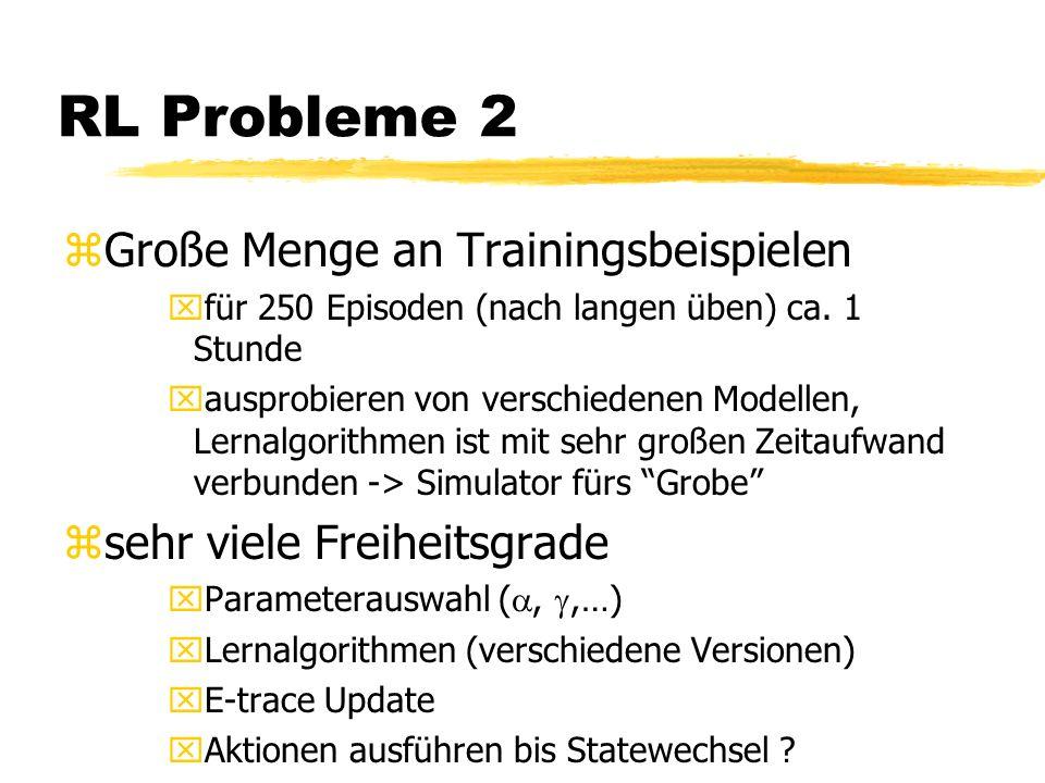 RL Probleme 2 zGroße Menge an Trainingsbeispielen xfür 250 Episoden (nach langen üben) ca.