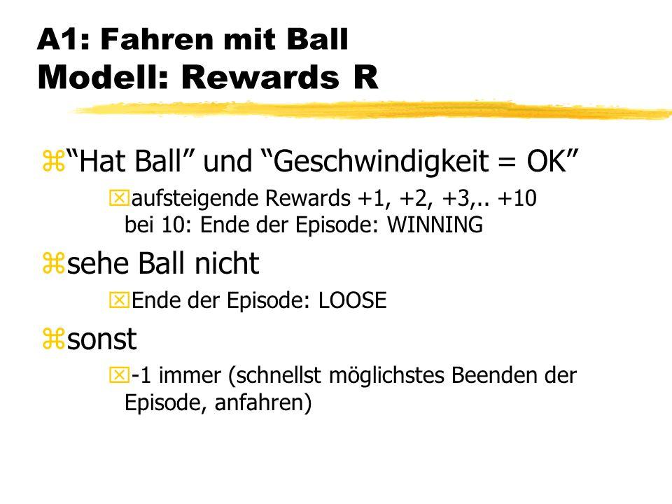 A1: Fahren mit Ball Modell: Rewards R zHat Ball und Geschwindigkeit = OK xaufsteigende Rewards +1, +2, +3,..