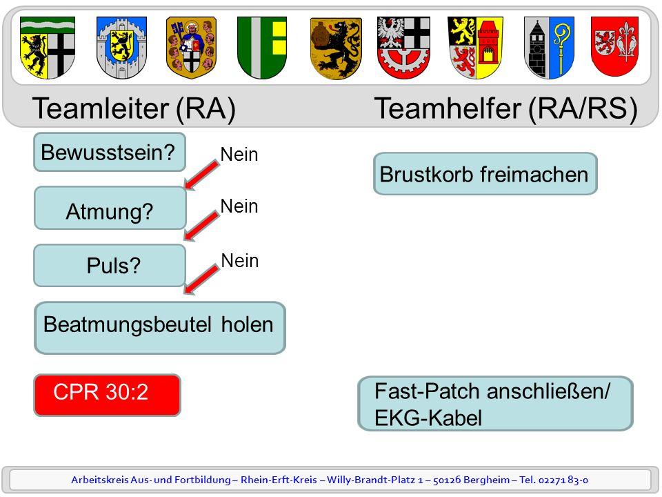 Arbeitskreis Aus- und Fortbildung – Rhein-Erft-Kreis – Willy-Brandt-Platz 1 – 50126 Bergheim – Tel. 02271 83-0 Teamleiter (RA) Teamhelfer (RA/RS) Bewu
