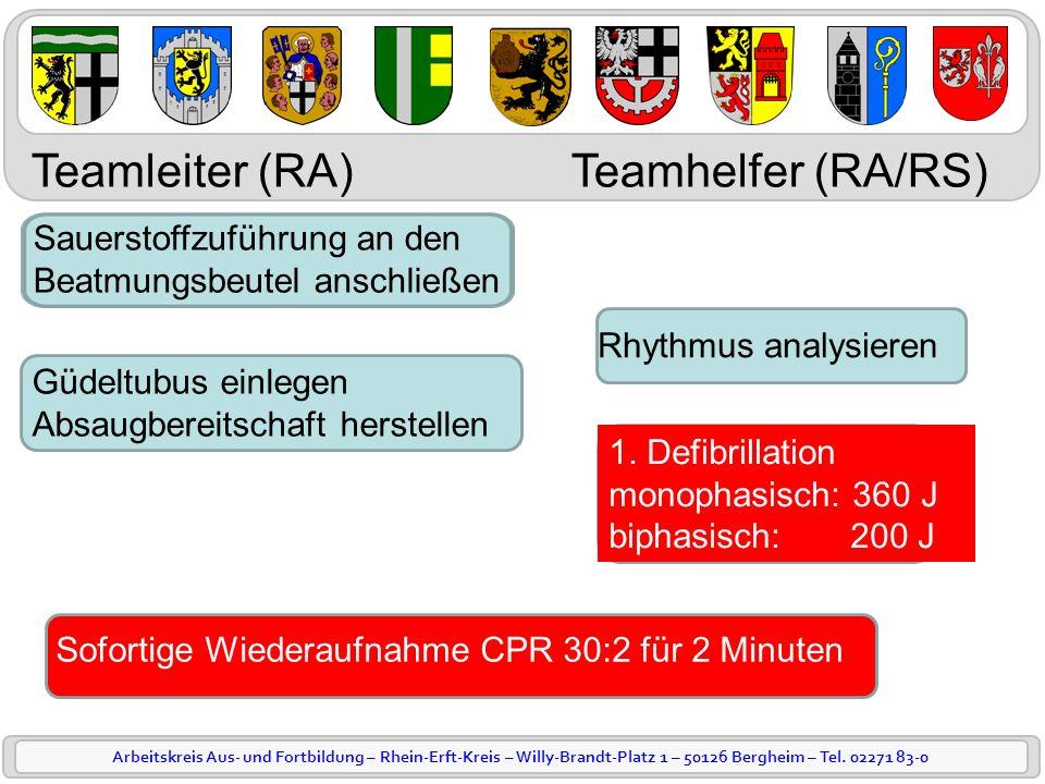 Arbeitskreis Aus- und Fortbildung – Rhein-Erft-Kreis – Willy-Brandt-Platz 1 – 50126 Bergheim – Tel. 02271 83-0 Teamleiter (RA) Teamhelfer (RA/RS) Saue