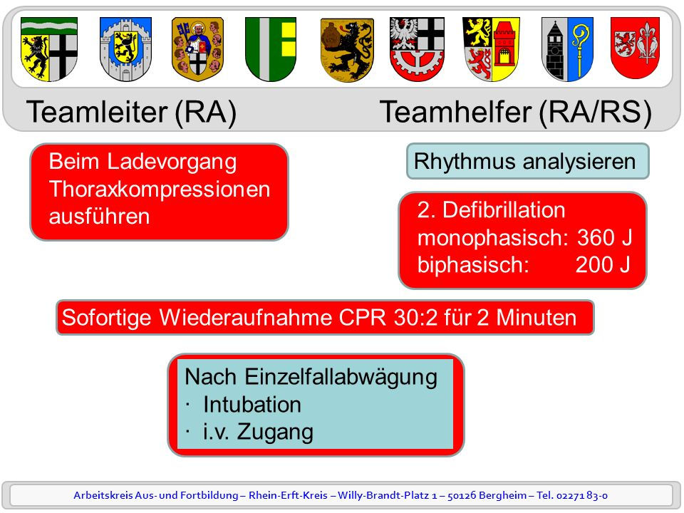Arbeitskreis Aus- und Fortbildung – Rhein-Erft-Kreis – Willy-Brandt-Platz 1 – 50126 Bergheim – Tel. 02271 83-0 Teamleiter (RA) Teamhelfer (RA/RS) Rhyt