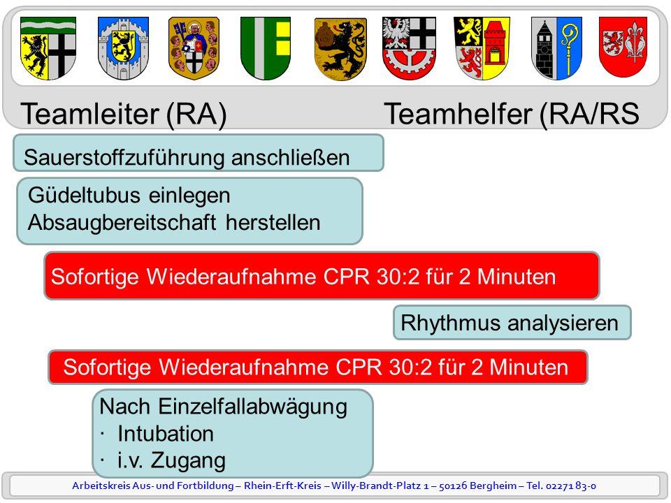 Arbeitskreis Aus- und Fortbildung – Rhein-Erft-Kreis – Willy-Brandt-Platz 1 – 50126 Bergheim – Tel. 02271 83-0 Teamleiter (RA) Teamhelfer (RA/RS Sauer