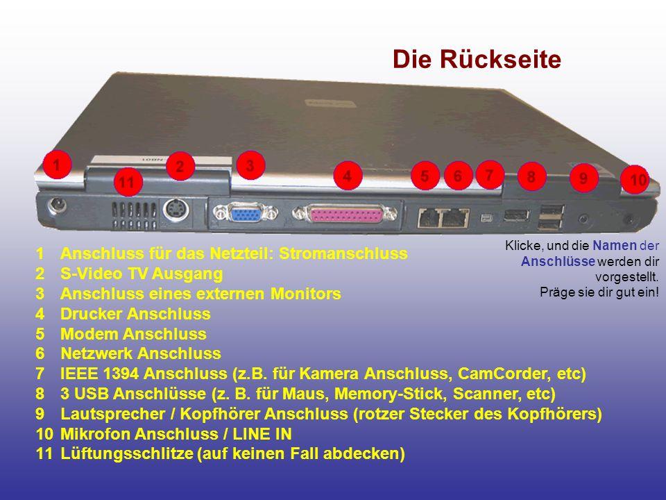Die Rückseite 1Anschluss für das Netzteil: Stromanschluss 2S-Video TV Ausgang 3Anschluss eines externen Monitors 4Drucker Anschluss 5Modem Anschluss 6