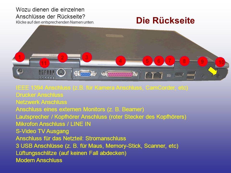 Die Rückseite IEEE 1394 Anschluss (z.B. für Kamera Anschluss, CamCorder, etc) Drucker Anschluss Netzwerk Anschluss Lautsprecher / Kopfhörer Anschluss