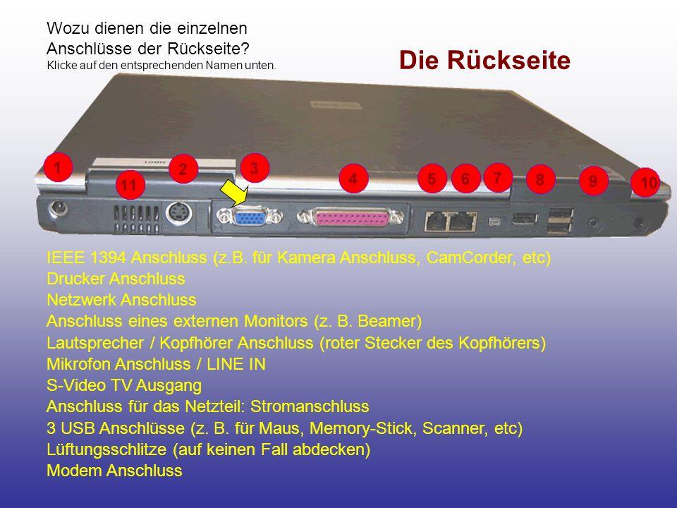 Die Rückseite IEEE 1394 Anschluss (z.B. für Kamera Anschluss, CamCorder, etc) Drucker Anschluss Netzwerk Anschluss Anschluss eines externen Monitors (