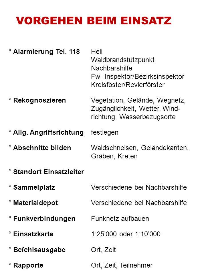 VORGEHEN BEIM EINSATZ ° Alarmierung Tel. 118Heli Waldbrandstützpunkt Nachbarshilfe Fw- Inspektor/Bezirksinspektor Kreisföster/Revierförster ° Rekognos