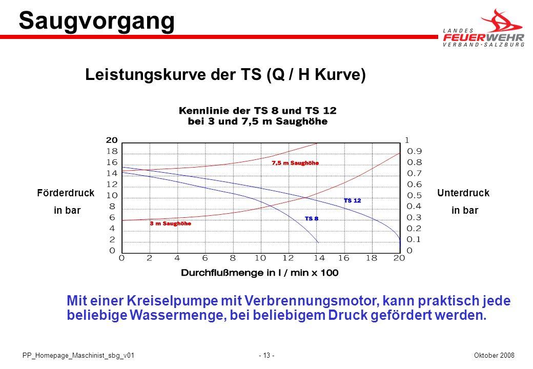 - 13 -Oktober 2008PP_Homepage_Maschinist_sbg_v01 Saugvorgang Leistungskurve der TS (Q / H Kurve) Mit einer Kreiselpumpe mit Verbrennungsmotor, kann pr