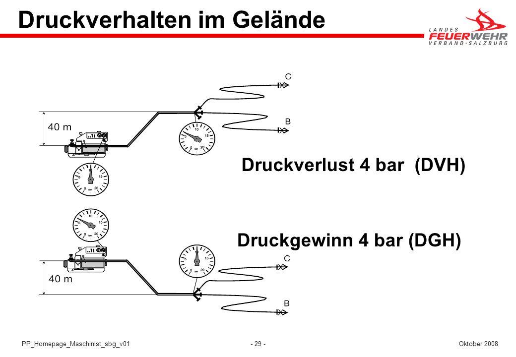 - 29 -Oktober 2008PP_Homepage_Maschinist_sbg_v01 Druckverhalten im Gelände Druckgewinn 4 bar (DGH) Druckverlust 4 bar (DVH)