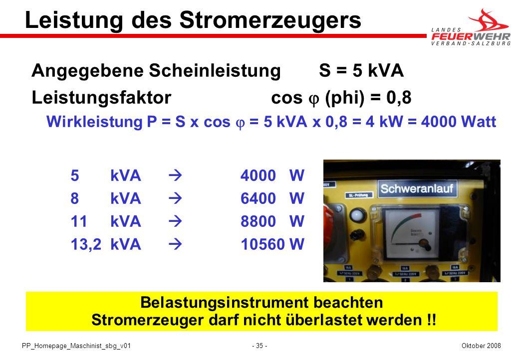 - 35 -Oktober 2008PP_Homepage_Maschinist_sbg_v01 Leistung des Stromerzeugers Angegebene ScheinleistungS = 5 kVA Leistungsfaktorcos (phi) = 0,8 Wirklei