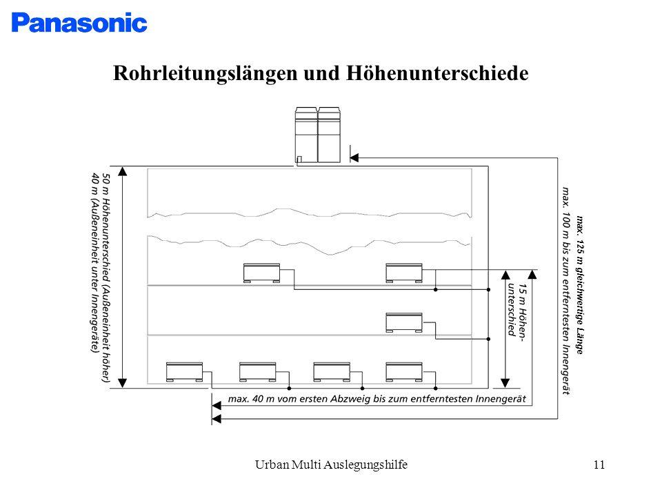Urban Multi Auslegungshilfe11 Rohrleitungslängen und Höhenunterschiede max.
