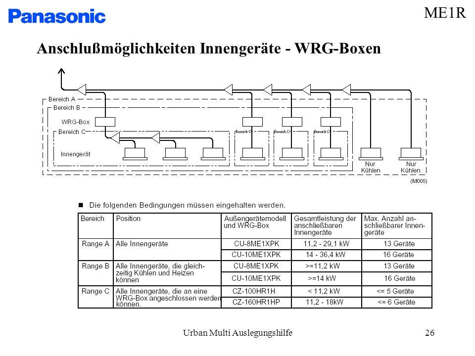 Urban Multi Auslegungshilfe26 ME1R Anschlußmöglichkeiten Innengeräte - WRG-Boxen