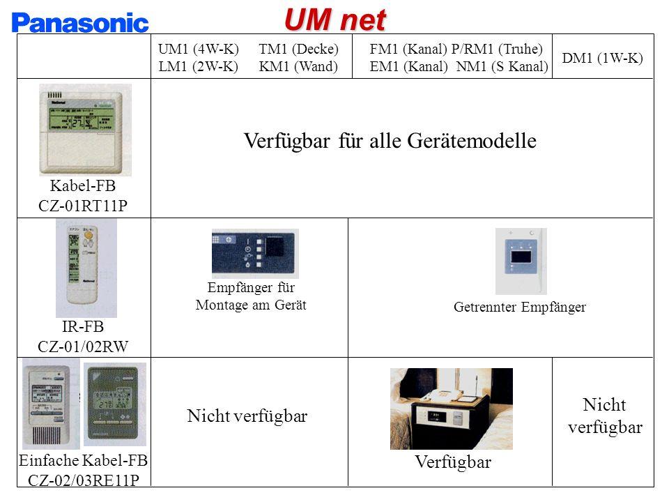 Urban Multi Auslegungshilfe39 UM net Kabel-FB CZ-01RT11P IR-FB CZ-01/02RW Einfache Kabel-FB CZ-02/03RE11P UM1 (4W-K) LM1 (2W-K) TM1 (Decke) KM1 (Wand) FM1 (Kanal) P/RM1 (Truhe) EM1 (Kanal) NM1 (S Kanal) DM1 (1W-K) Verfügbar für alle Gerätemodelle Empfänger für Montage am Gerät Getrennter Empfänger Nicht verfügbar Verfügbar