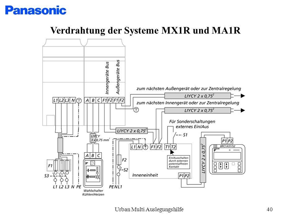 Urban Multi Auslegungshilfe40 Verdrahtung der Systeme MX1R und MA1R