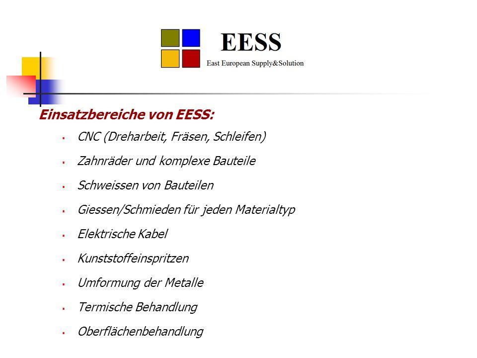Einsatzbereiche von EESS: CNC (Dreharbeit, Fräsen, Schleifen) Zahnräder und komplexe Bauteile Schweissen von Bauteilen Giessen/Schmieden für jeden Mat