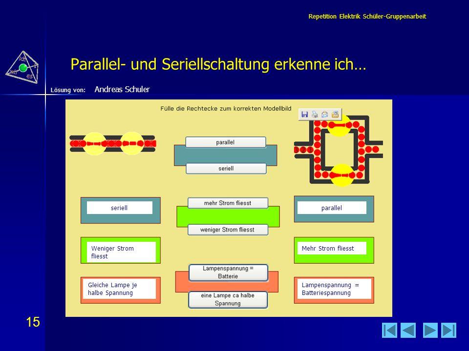 15 Lösung von: Repetition Elektrik Schüler-Gruppenarbeit Parallel- und Seriellschaltung erkenne ich… seriellparallel Gleiche Lampe je halbe Spannung L
