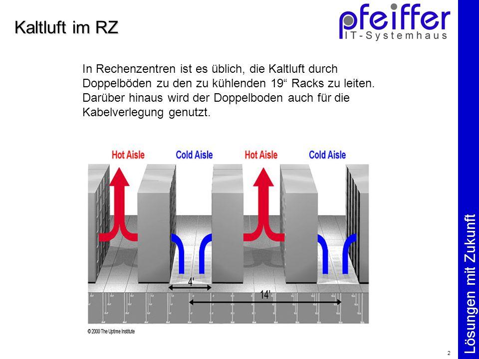 Lösungen mit Zukunft 2 Kaltluft im RZ In Rechenzentren ist es üblich, die Kaltluft durch Doppelböden zu den zu kühlenden 19 Racks zu leiten.
