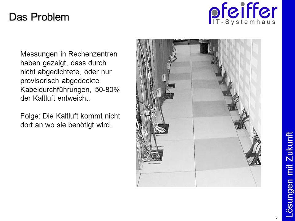 Lösungen mit Zukunft 4 Das Provisorium Eine typische Reaktion auf dieses Problem ist die Installation zusätzlicher Klimageräte, oder das provisorische Abdichten der Kabeldurchbrüche.