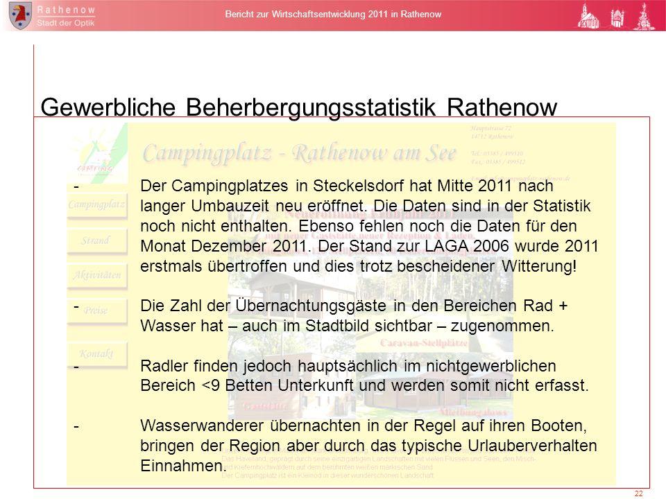 22 Bericht zur Wirtschaftsentwicklung 2011 in Rathenow Gewerbliche Beherbergungsstatistik Rathenow -Der Campingplatzes in Steckelsdorf hat Mitte 2011