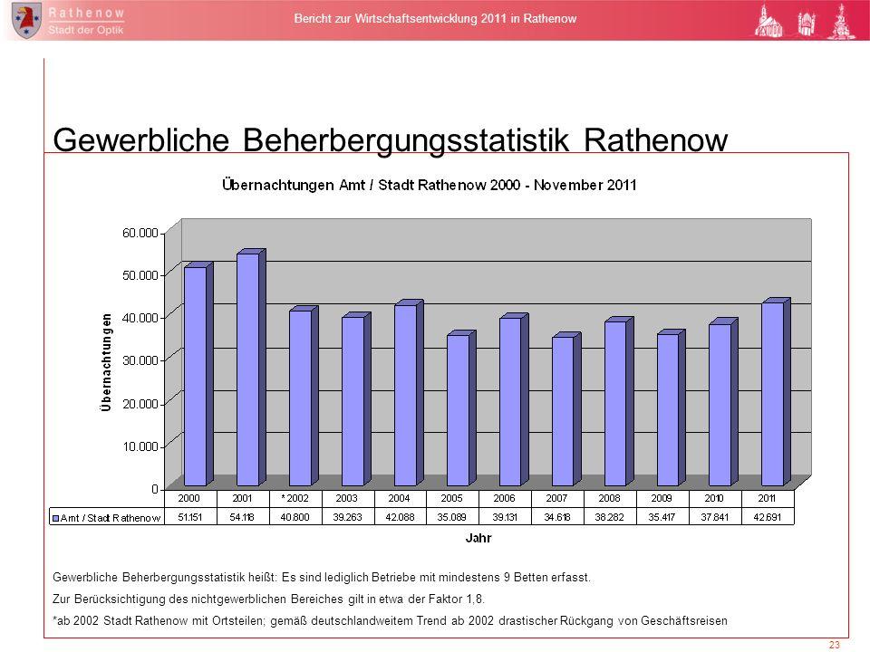 23 Bericht zur Wirtschaftsentwicklung 2011 in Rathenow Gewerbliche Beherbergungsstatistik Rathenow Gewerbliche Beherbergungsstatistik heißt: Es sind l