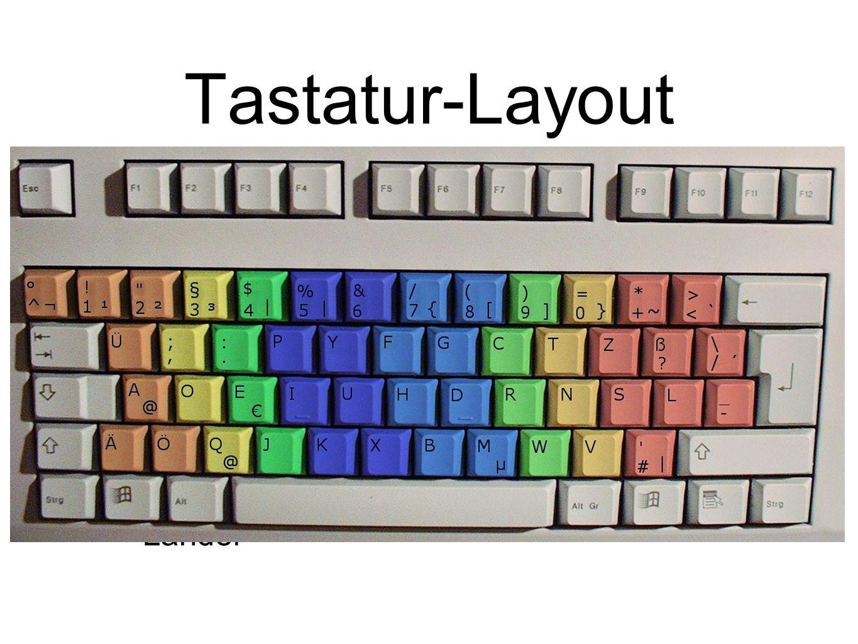 Tastatur-Layout Hintergrund für Tastenverteilung: Schreibmaschine Häufigste Buchstaben verteilen Häufige Kombinationen räumlich trennen Wurde übernommen, da Umstieg von Schreibmaschine einfacher Verschiedene Versionen für verschiedene Länder