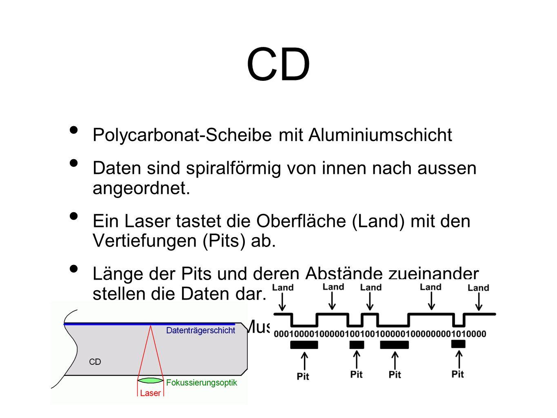 CD Polycarbonat-Scheibe mit Aluminiumschicht Daten sind spiralförmig von innen nach aussen angeordnet. Ein Laser tastet die Oberfläche (Land) mit den