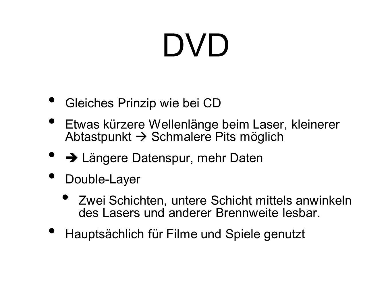 DVD Gleiches Prinzip wie bei CD Etwas kürzere Wellenlänge beim Laser, kleinerer Abtastpunkt Schmalere Pits möglich Längere Datenspur, mehr Daten Double-Layer Zwei Schichten, untere Schicht mittels anwinkeln des Lasers und anderer Brennweite lesbar.