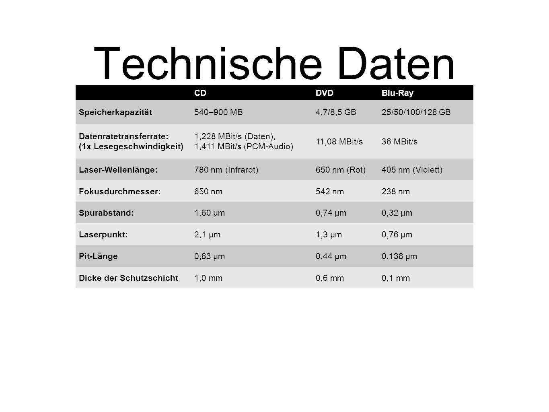 Technische Daten CDDVDBlu-Ray Speicherkapazität540–900 MB4,7/8,5 GB25/50/100/128 GB Datenratetransferrate: (1x Lesegeschwindigkeit) 1,228 MBit/s (Daten), 1,411 MBit/s (PCM-Audio) 11,08 MBit/s36 MBit/s Laser-Wellenlänge:780 nm (Infrarot)650 nm (Rot)405 nm (Violett) Fokusdurchmesser:650 nm542 nm238 nm Spurabstand:1,60 µm0,74 µm0,32 µm Laserpunkt:2,1 µm1,3 µm0,76 µm Pit-Länge0,83 µm0,44 µm0.138 µm Dicke der Schutzschicht1,0 mm0,6 mm0,1 mm