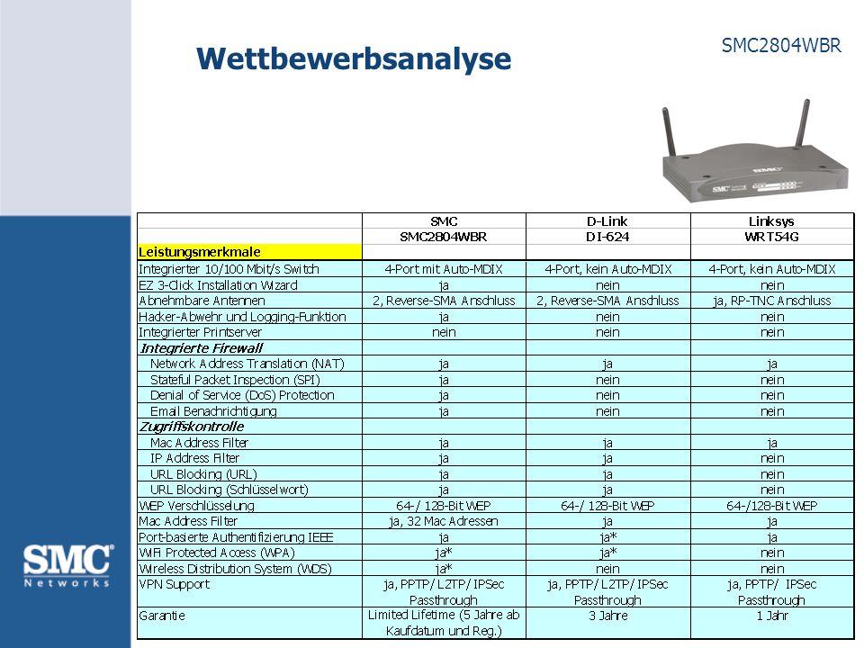 SMC2804WBR Shipping Information