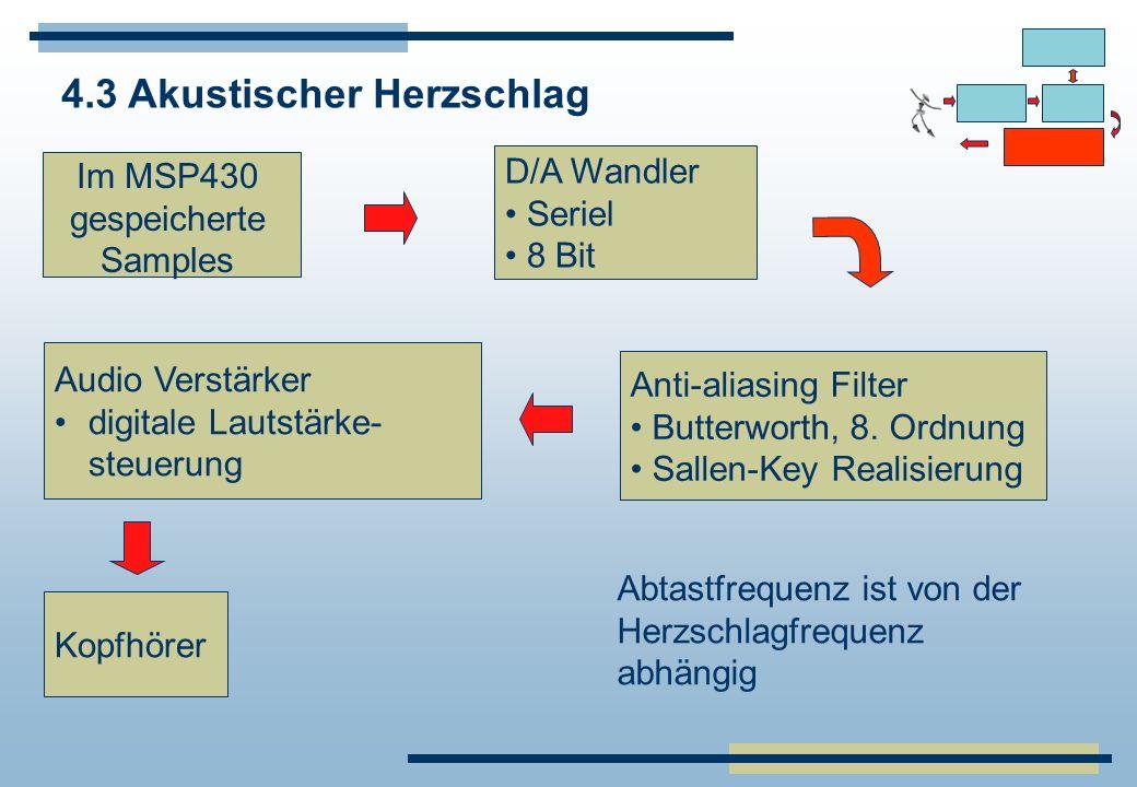 4.3 Akustischer Herzschlag D/A Wandler Seriel 8 Bit Anti-aliasing Filter Butterworth, 8. Ordnung Sallen-Key Realisierung Audio Verstärker digitale Lau