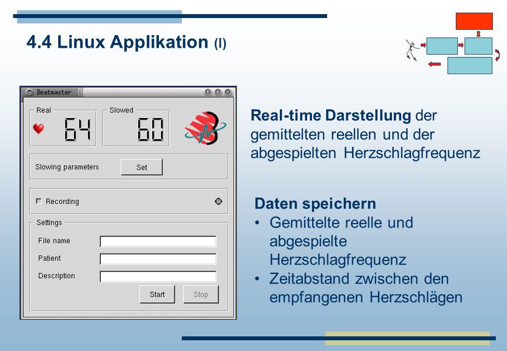 4.4 Linux Applikation (I) Daten speichern Gemittelte reelle und abgespielte Herzschlagfrequenz Zeitabstand zwischen den empfangenen Herzschlägen Real-