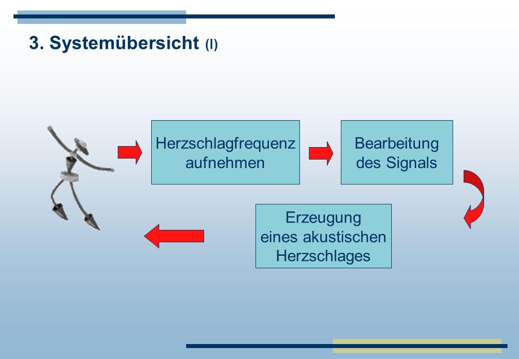 Herzschlagfrequenz aufnehmen Bearbeitung des Signals Erzeugung eines akustischen Herzschlages 3. Systemübersicht (I)